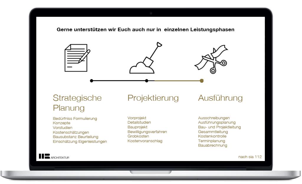Architektur Dienstleistungen